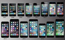 Sẽ có iPhone 8, iPhone 8 Plus và iPhone X? Nhiều tính năng mới đã lộ diện trước giờ G