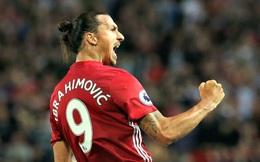 Man Utd chốt danh sách dự Champions League 2017/18