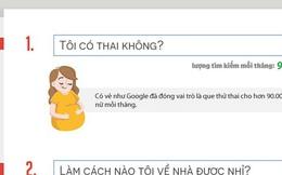 Thật khó tin, đây là 20 câu hỏi kỳ quặc nhất mà Google nhận được hàng nghìn lần mỗi tháng!