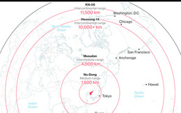 Điều gì sẽ xảy ra nếu Triều Tiên tấn công hạt nhân Tokyo và Seoul?