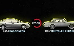 [Video] Những chiếc xe hơi đã thay đổi từ dạng hình hộp sang cong mềm mại từ bao giờ?