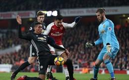 Hàng thủ M.U không khá hơn Arsenal là bao