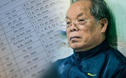"""Tổng Thư ký Hội Ngôn ngữ VN: """"Không nên bàn tiếp về cải tiến tiếng Việt của PGS Bùi Hiền"""""""
