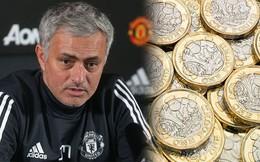 """Đội hình """"hàng sale"""" có thể giúp Mourinho đánh bại Pep Guardiola"""