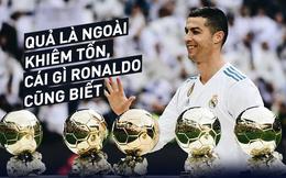 """Ronaldo và Messi cầm tốp phát biểu """"đáng bị troll"""" của bóng đá thế giới 2017"""