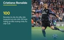 """Hạ đo ván Bayern, Ronaldo vẫn """"chào thua"""" mục tiêu 18 tuổi của Man United"""