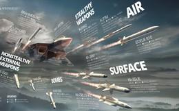 """""""Tin sét đánh"""": Su-57 và S-500 sẽ bị bức tử trong chương trình vũ khí mới của Nga?"""