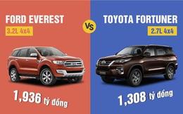 Toyota Fortuner vs Ford Everest: Có nên chi thêm 600 triệu?