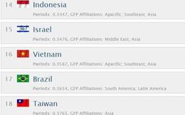 Sức mạnh quân sự Việt Nam tăng trên bảng xếp hạng thế giới