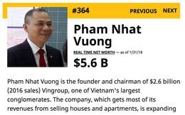 Tài sản của ông Phạm Nhật Vượng tăng vọt lên 5,6 tỷ USD, trở thành người giàu 364 thế giới