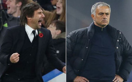 Lý do bất ngờ cản bước HLV Conte thay thế Mourinho tại M.U