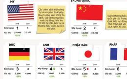 [Infographic] Giá trị thương hiệu của mỗi quốc gia là bao nhiêu?