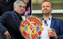Mourinho có nguy cơ bị sa thải ngay trong tuần tới