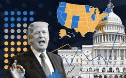 Từ Washington DC: Nước Mỹ vài tiếng trước giờ G, Tổng thống Trump đã sẵn sàng cho mất mát?