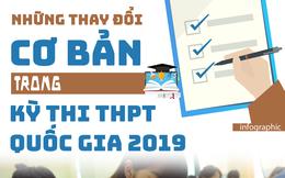 Infographic: Những thay đổi cơ bản trong kỳ thi THPT quốc gia 2019