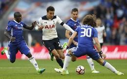 HLV Conte hạ lệnh phải thắng Tottenham!