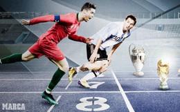 Ronaldo – Messi: Cuộc chạy nước rút tới lịch sử