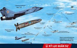 Bệ phóng diệt vệ tinh trên không đặc biệt của Liên Xô: Bắn hạ 24 mục tiêu trong 36 giờ?
