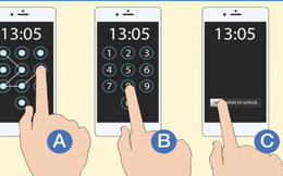 Nghe chẳng liên quan nhưng thói quen khóa điện thoại di động cũng có thể nói lên điểm đặc biệt bên trong con người bạn đấy