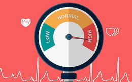 Hiểm họa suy tim do tăng huyết áp