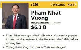 """1 tỷ USD của tỷ phú Phạm Nhật Vượng """"không cánh mà bay"""""""