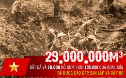 [PHOTO STORY] Đường mòn Hồ Chí Minh lịch sử - Những con số không thể quên