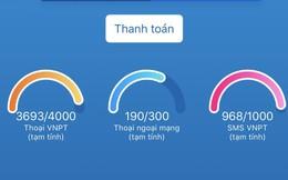 VNPT ra mắt công cụ chăm sóc khách hàng với ứng dụng My VNPT