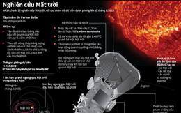 [Infographics] Tàu đầu tiên bay thẳng vào bầu khí quyển của Mặt Trời