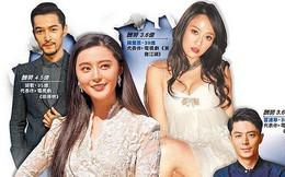 """""""Sự cố Phạm Băng Băng"""" khiến cả showbiz Hoa ngữ lao đao, hàng loạt tên tuổi liên luỵ sự nghiệp?"""