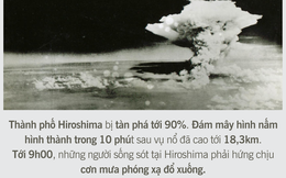 [Photo Story] Những hồi ức về thảm họa nguyên tử kinh hoàng nhất trong lịch sử