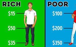 """Những quy tắc """"sống như một người giàu có"""" mà ai cũng nên học theo để đạt được thành công"""