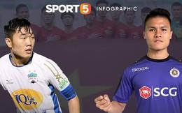 Sự tương phản giữa lứa cầu thủ U23 của Hà Nội với Hoàng Anh Gia Lai (kỳ 1)