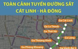 [Infographics] Toàn cảnh tuyến đường sắt Cát Linh - Hà Đông