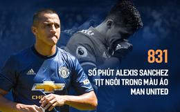 """Hết Pogba, Man United lại thêm """"mắt xích lệch"""" khiến Mourinho bất lực"""