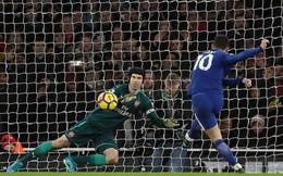 Tranh cãi dữ dội về quả penalty của Eden Hazard ở trận Arsenal 2-2 Chelsea