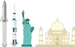 20 bức ảnh so sánh cho thấy tên lửa Big Falcon Rocket mà Elon Musk đang chế tạo có kích thước khổng lồ như thế nào