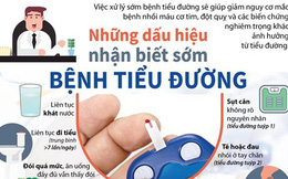 Bệnh tiểu đường đang tăng rất nhanh ở Việt Nam: Những dấu hiệu nhận biết sớm