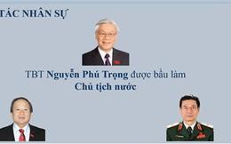 Infographics: Điểm nhấn Kỳ họp thứ 6 Quốc hội khóa XIV