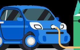 Công nghệ sạc mới cho phép ô tô điện sạc nhanh như đổ xăng: 3 phút đi được 100km, đầy pin chỉ trong 15 phút