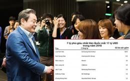 2018 - năm làm ăn thất bát kinh hoàng của giới tỷ phú Hàn Quốc