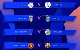 Bốc thăm Tứ kết Champions League 2018/19: Man United gặp lá thăm khó nhất châu Âu