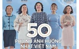 Forbes công bố danh 50 phụ nữ Ảnh hưởng nhất Việt Nam trên nhiều lĩnh vực như chính trị, kinh doanh, xã hội
