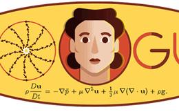 Phương trình xuất hiện trên Google hôm nay có ý nghĩa gì?