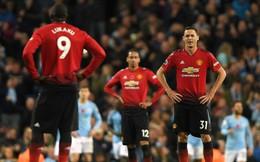 Man United hiện đang kém Man City bao nhiêu xa?