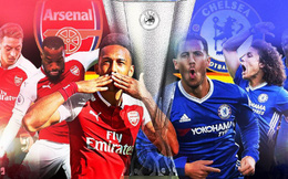 """Nhờ giải đấu """"hạng hai"""", Chelsea và Arsenal sẽ hồi sinh như Atletico Madrid?"""