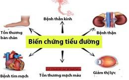 Khả năng hạ đường huyết vượt trội của cây thìa canh lá to