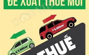 [Infographic] Giảm thuế xe ô tô, mua xe nào rẻ nhất?