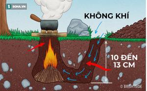 13 kỹ năng sinh tồn giữa rừng: Liệu bạn đã biết cách... đốt lửa chính xác?
