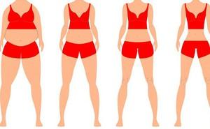 Bài tập đơn giản biến đổi toàn bộ cơ thể bạn trong vòng 1 tháng - tập ngay thôi thì sẽ kịp đón Tết