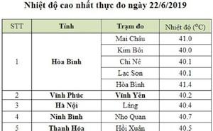 Hôm nay, tia UV ở Hà Nội đạt mức cảnh báo nguy hại rất cao